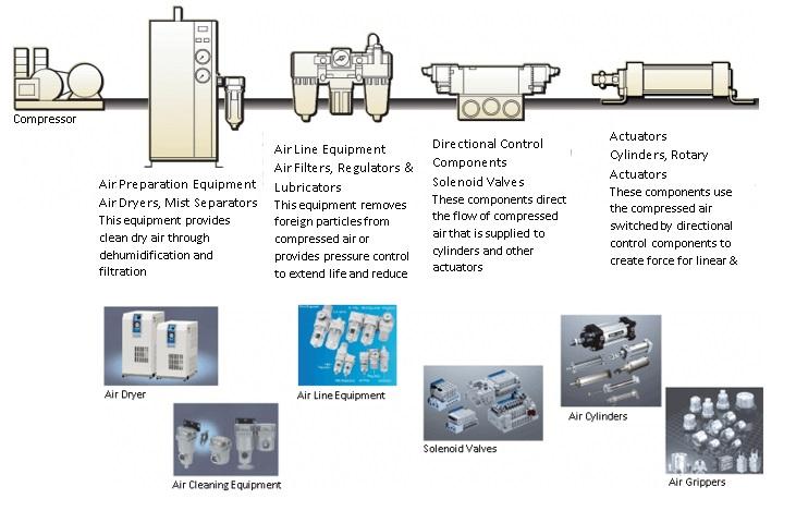 filtro-ar-comprimido-5
